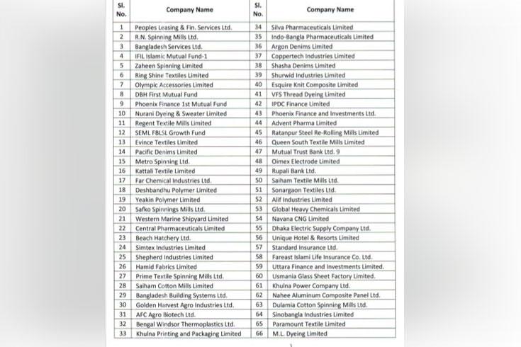 আরও ৩০ কোম্পানির ফ্লোর প্রাইস প্রত্যাহার